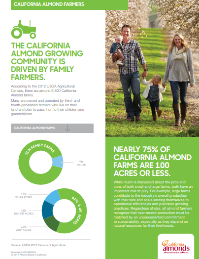 about California almond farmers factsheet